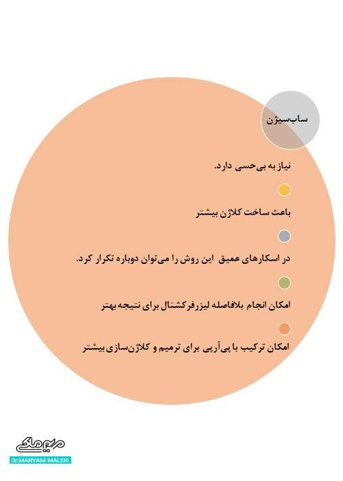 ویژگیهای سابسیژن