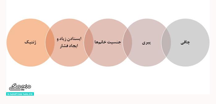 عوامل ایحاد واریس