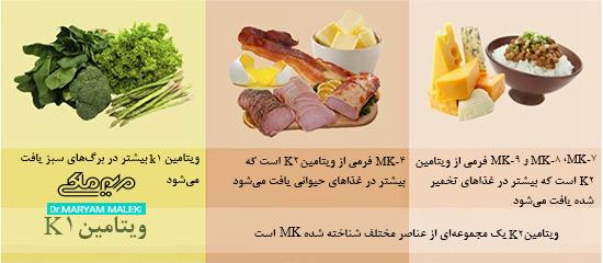 منابع ویتامین K2