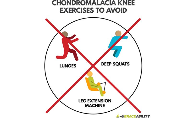 ورزش ها و حرکاتی ممنوعه برای نرمی کشکک
