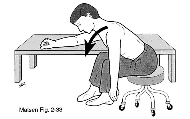 چرخش داخلی مفصل شانه به کمک تخت یا میز از ورزش های شانه یخ زده
