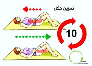 تمرین کگل, تقویت عضلات ناحیه لگن,حرکات ورزشی کگل,تاثير تمرينات كگل,آموزش تمرینات کگل,ورزش کگل چیست,ورزش کگل چگونه است,ورزش کگل